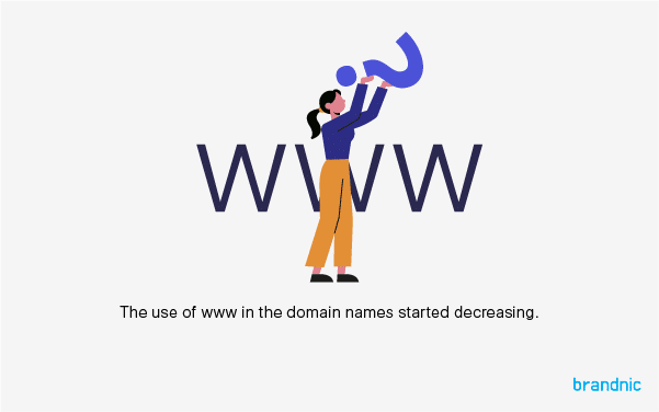 Does Domain Name Include WWW