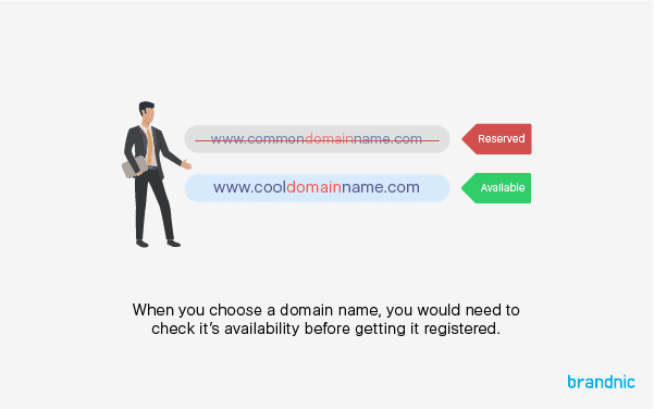 Why Domain Names Are Important