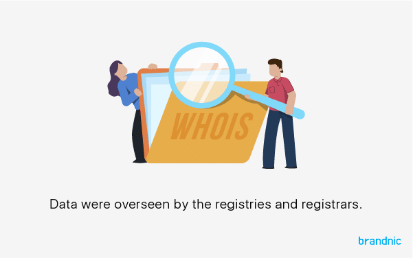 Origin and History of WHOIS